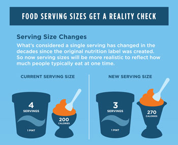 Food Serving Reality